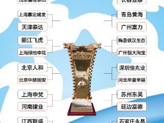 足协杯32强出炉:恒大vs梅县
