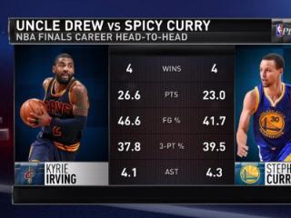 欧文库里总决赛对战数据:两人各赢4场-NBA现役五大 肌肉棒子 魔兽