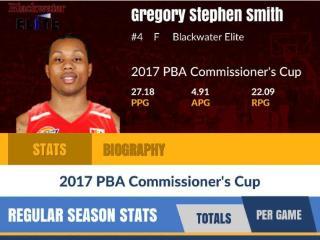 火箭旧将格雷格-史密斯晒菲律宾联赛数据:场均27.2分22.1板