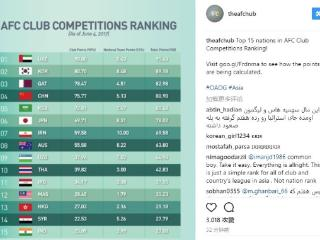 最新亚洲国家队俱乐部综合排名 中国第四