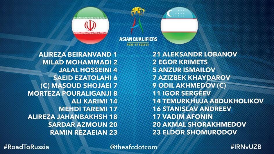 伊朗vs乌兹别克首发:阿兹蒙领衔_足球_东方体
