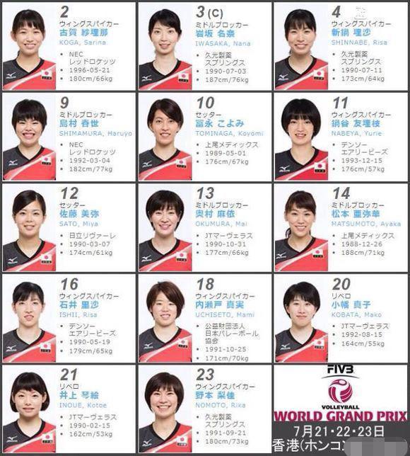 心寒!中国籍女排入日本籍 联合日本女排打败中国女排