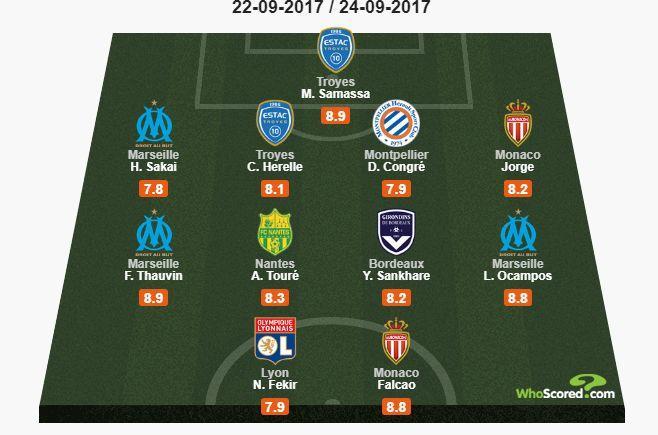 法甲第7轮最佳阵容:法尔考领衔 马赛三将入选