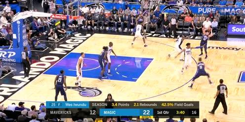 04月05日NBA常规赛 魔术vs独行侠 精彩镜头