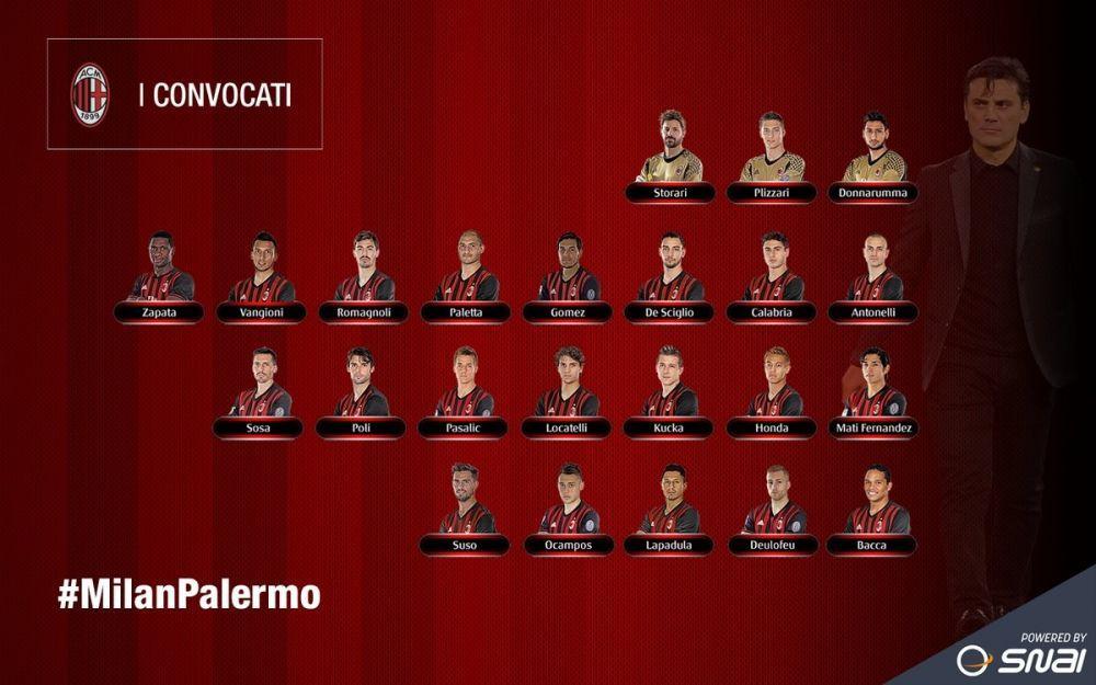 米兰联赛大名单:巴卡、德乌洛费乌领衔,苏索回归