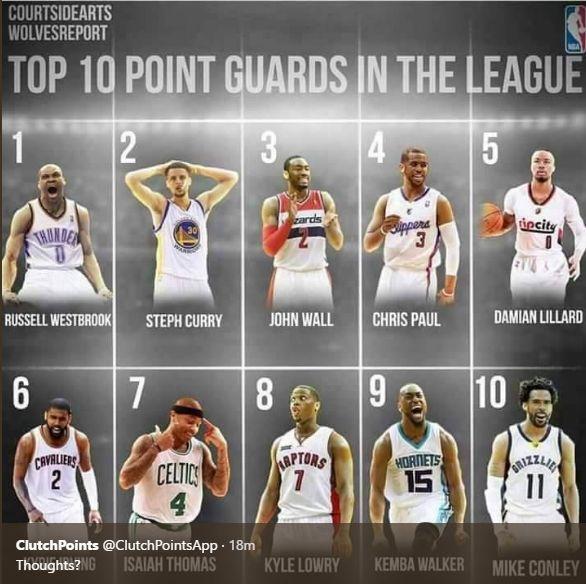 美媒晒NBA现役十大控卫 你们怎么看?