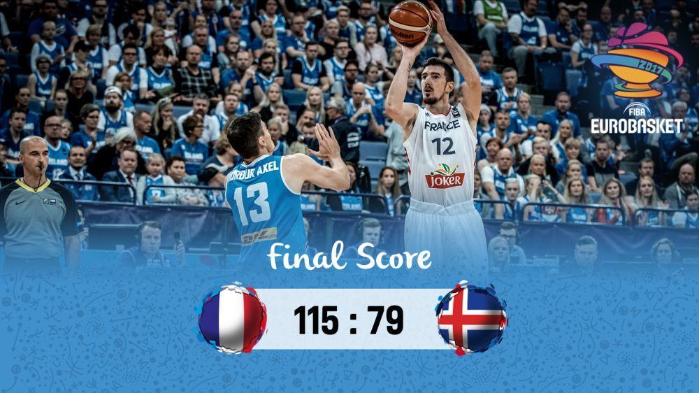 欧锦赛-德科洛16分洛文吉13分 法国115:79大胜冰岛