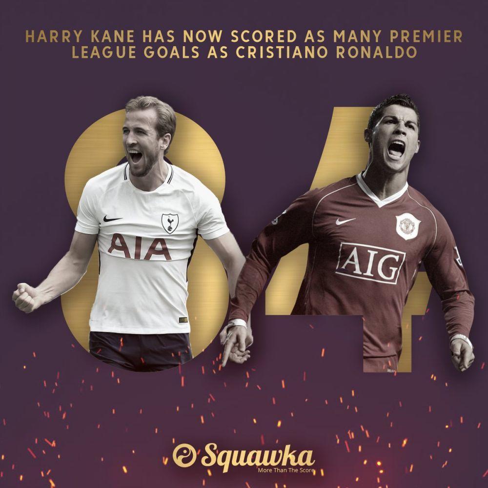 27球!凯恩今年联赛总进球数创英超同期纪录