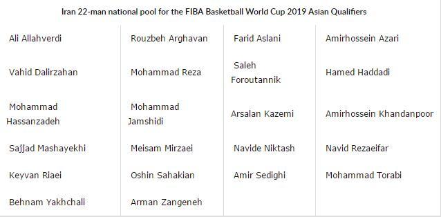 伊朗世预赛22人集训名单:哈达迪领衔 9名U23球员入选