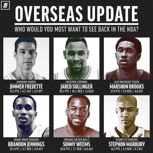 美媒晒前NBA球员在CBA爆炸数据:希望谁回NBA?