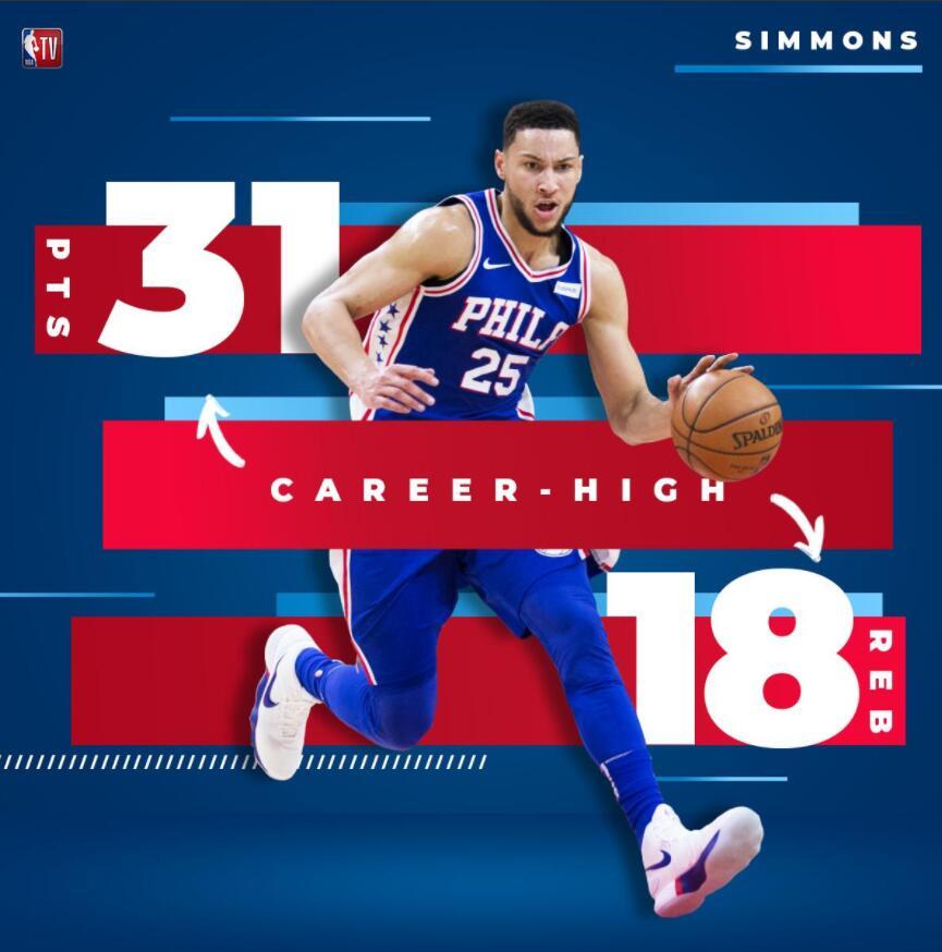 【吧友评选】11月30日NBA最佳球员