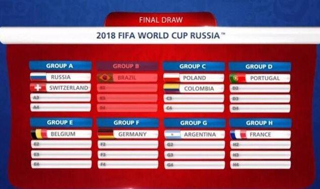 世界杯抽签前瞻:巴阿或进死亡组 02年英阿大战重现?